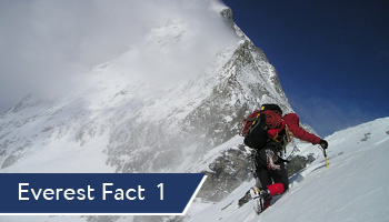 Open Skiez - Height of Everest